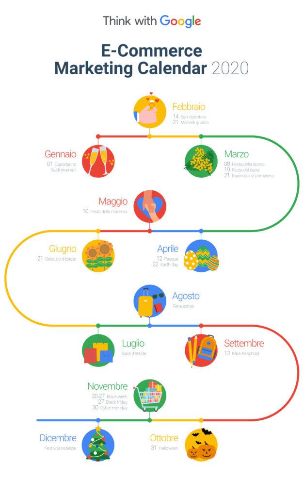 calendario ecommerce di google